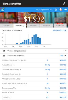 Tiendatek control permite ver la evolución de las ventas mensual